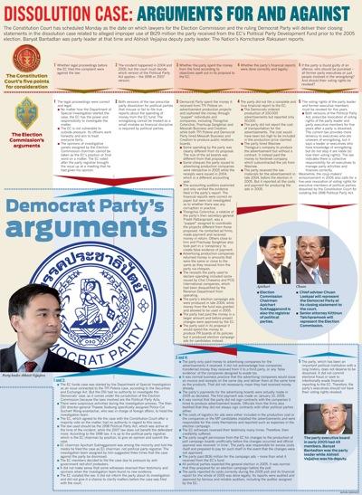 2010-11-26_dissolution_case.jpg