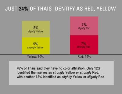 2011 03 28 thai politics