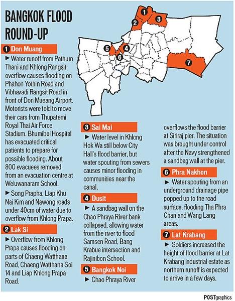 2011 10 23 bangkok flooding round up